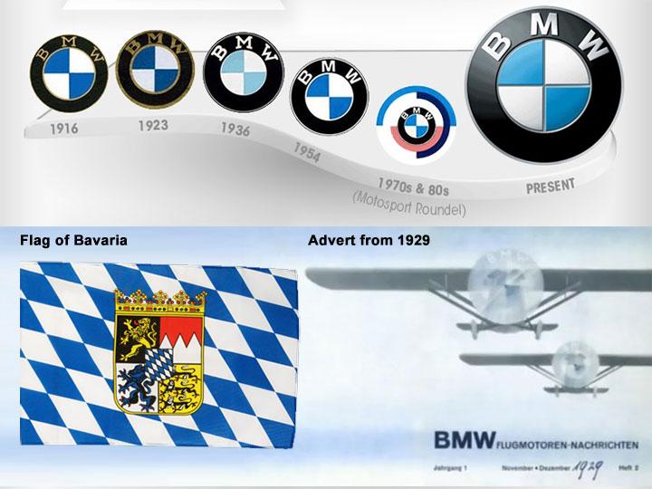 bmw-logo-ajalugu