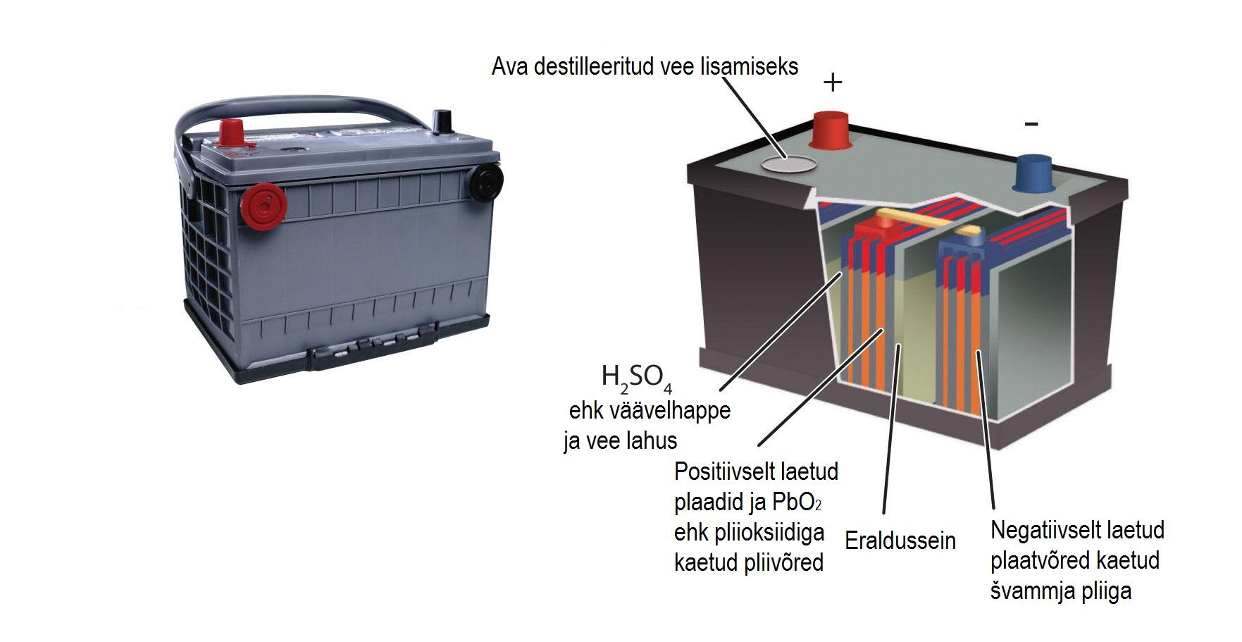 c9d3792c716 Aku on tavaliselt auto elektrisüsteemis esimene asi, mis vahetamist vajab.  Enamik akusid kestab 4-5 aastat, olenevalt tootjast ja aku ehitusest.