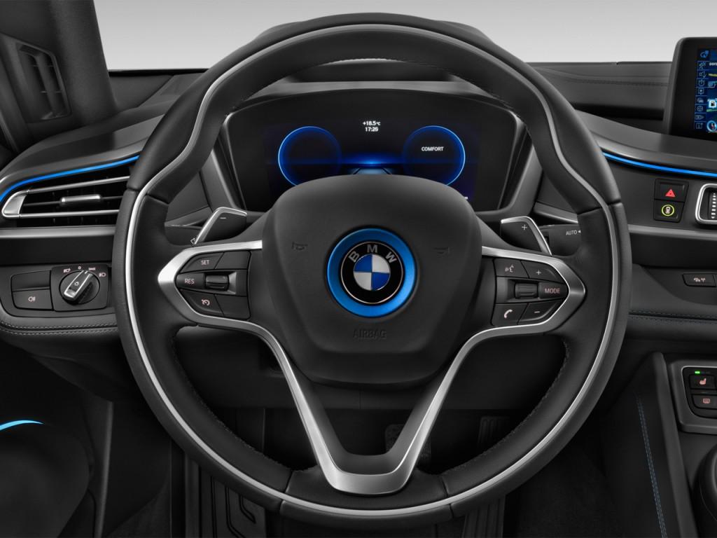 BMW rool